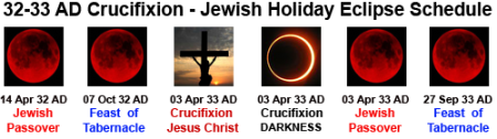 Crucifixion-And-Blood-Red-Moons-450x126