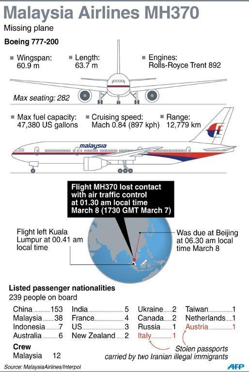 Flight%20370